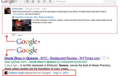 Las entradas de Google+ en los resultados de Google