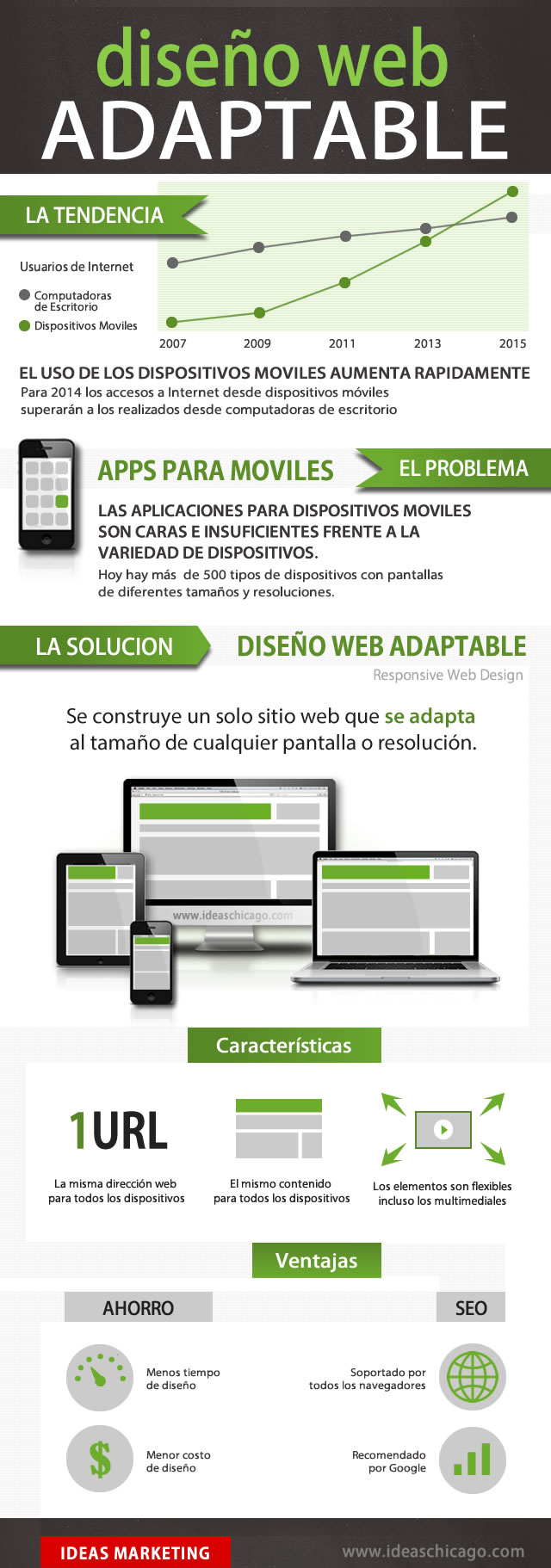 Diseño Web Adaptable